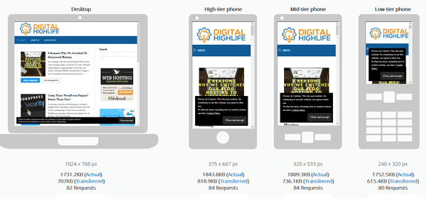 visualize mobi ready mobile friendly test results